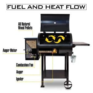 How do pellet grill work