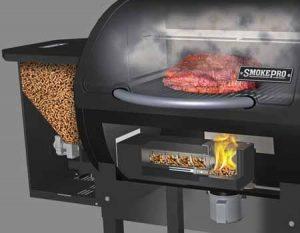 meat in pellet grill