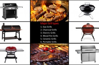 How to Choose The Perfect Grill